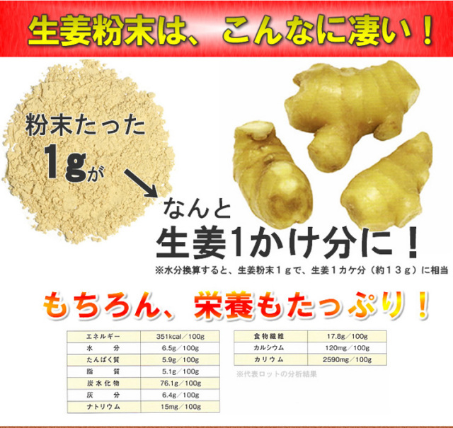 生姜粉末 栄養分析表